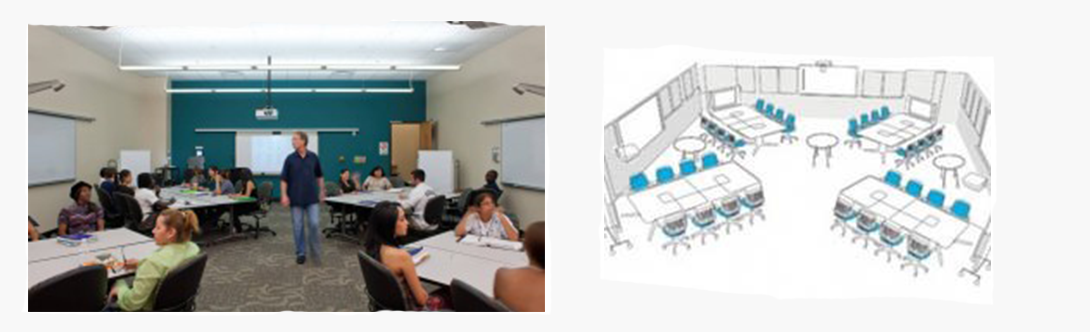Richland College Classroom and Floorplan